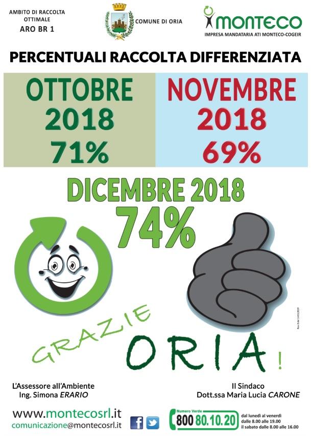 risultati raccolta differenziata Oria ultimo trimestre 2018
