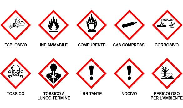 Simboli Rifiuti Pericolosi